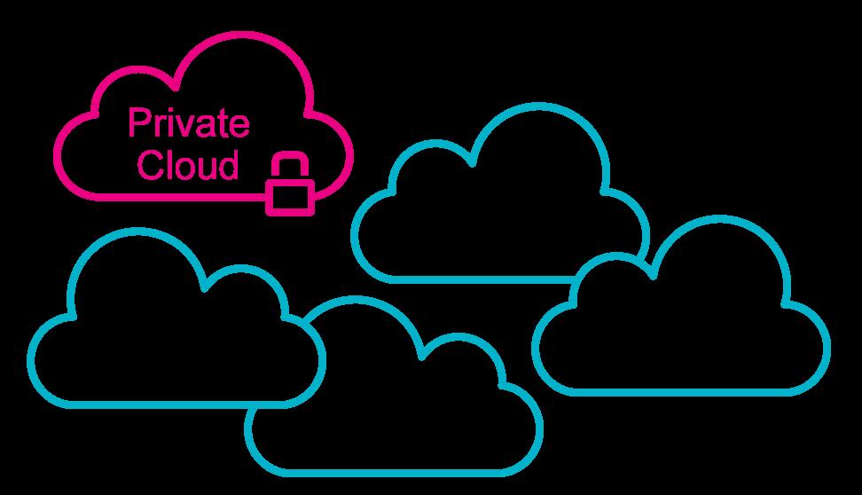 icon private cloud